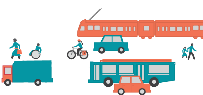 Graphic of bicyclist, pedestrians, train, truck, bus, and car.